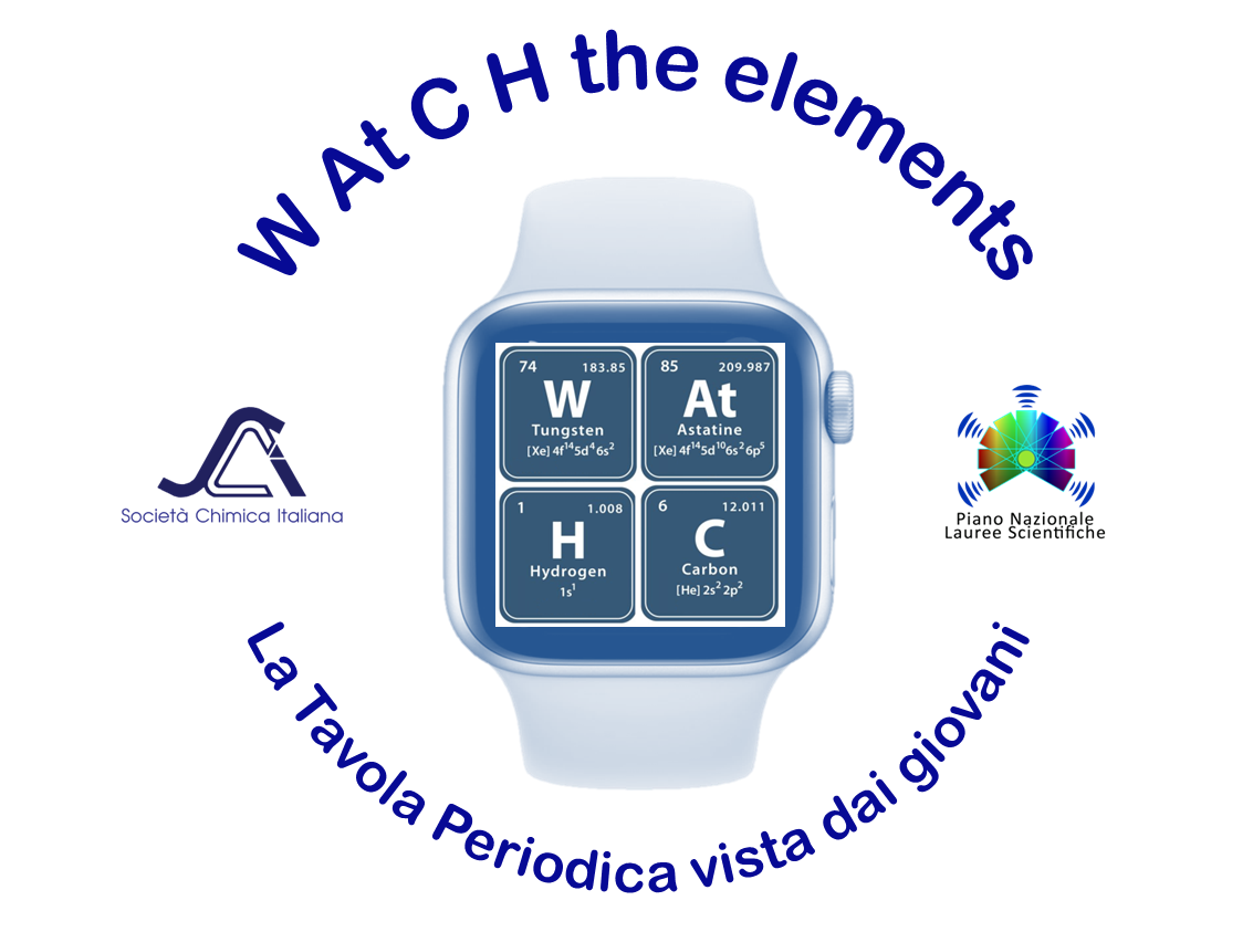 Watch_elements